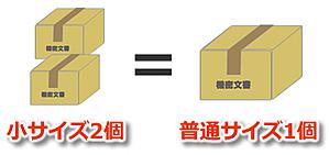 小サイズの箱は換算